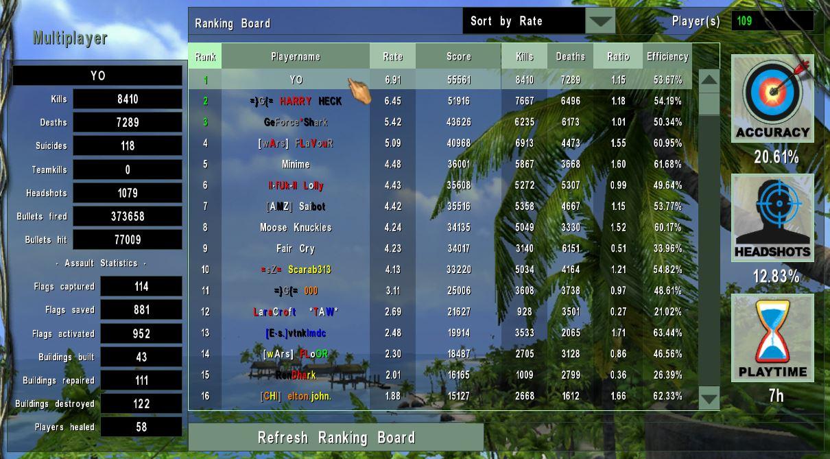 RankingBoard.JPG